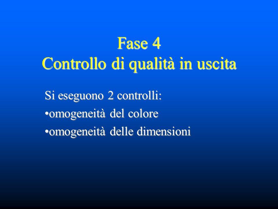 Fase 4 Controllo di qualità in uscita Si eseguono 2 controlli: omogeneità del colore omogeneità delle dimensioni