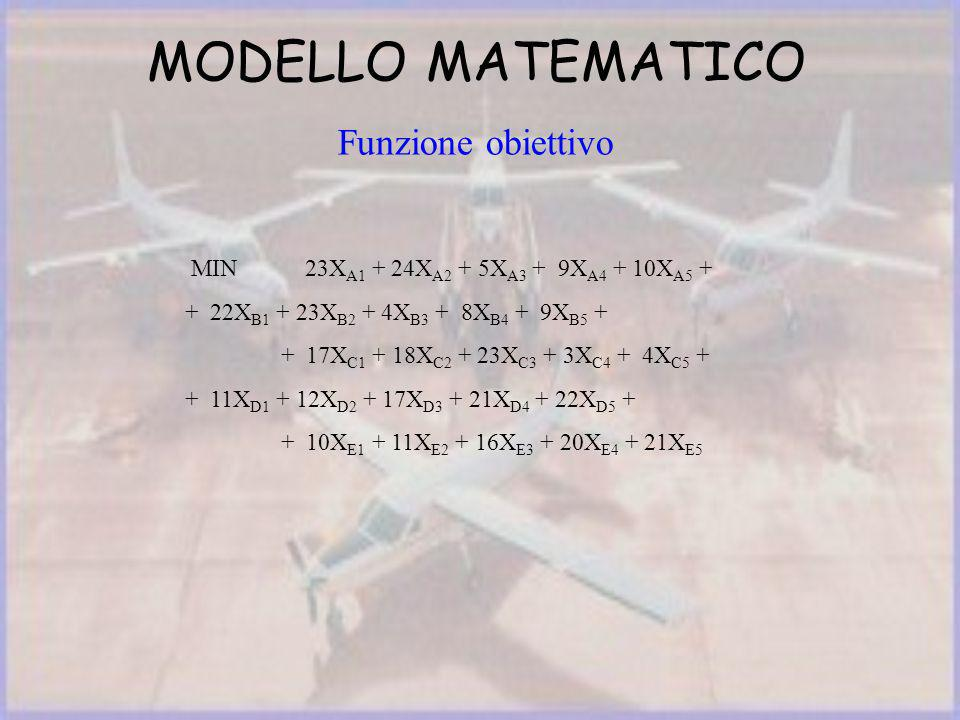 MODELLO MATEMATICO MIN23X A1 + 24X A2 + 5X A3 + 9X A4 + 10X A5 + + 22X B1 + 23X B2 + 4X B3 + 8X B4 + 9X B5 + + 17X C1 + 18X C2 + 23X C3 + 3X C4 + 4X C5 + + 11X D1 + 12X D2 + 17X D3 + 21X D4 + 22X D5 + + 10X E1 + 11X E2 + 16X E3 + 20X E4 + 21X E5 Funzione obiettivo