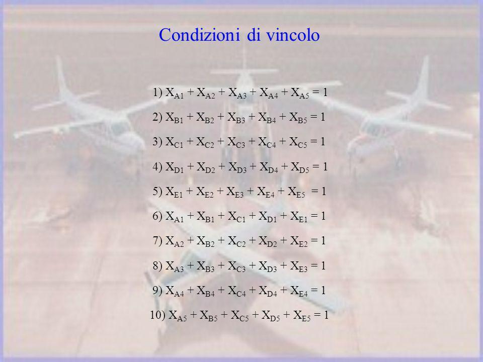 1) X A1 + X A2 + X A3 + X A4 + X A5 = 1 2) X B1 + X B2 + X B3 + X B4 + X B5 = 1 3) X C1 + X C2 + X C3 + X C4 + X C5 = 1 4) X D1 + X D2 + X D3 + X D4 + X D5 = 1 5) X E1 + X E2 + X E3 + X E4 + X E5 = 1 6) X A1 + X B1 + X C1 + X D1 + X E1 = 1 7) X A2 + X B2 + X C2 + X D2 + X E2 = 1 8) X A3 + X B3 + X C3 + X D3 + X E3 = 1 9) X A4 + X B4 + X C4 + X D4 + X E4 = 1 10) X A5 + X B5 + X C5 + X D5 + X E5 = 1 Condizioni di vincolo