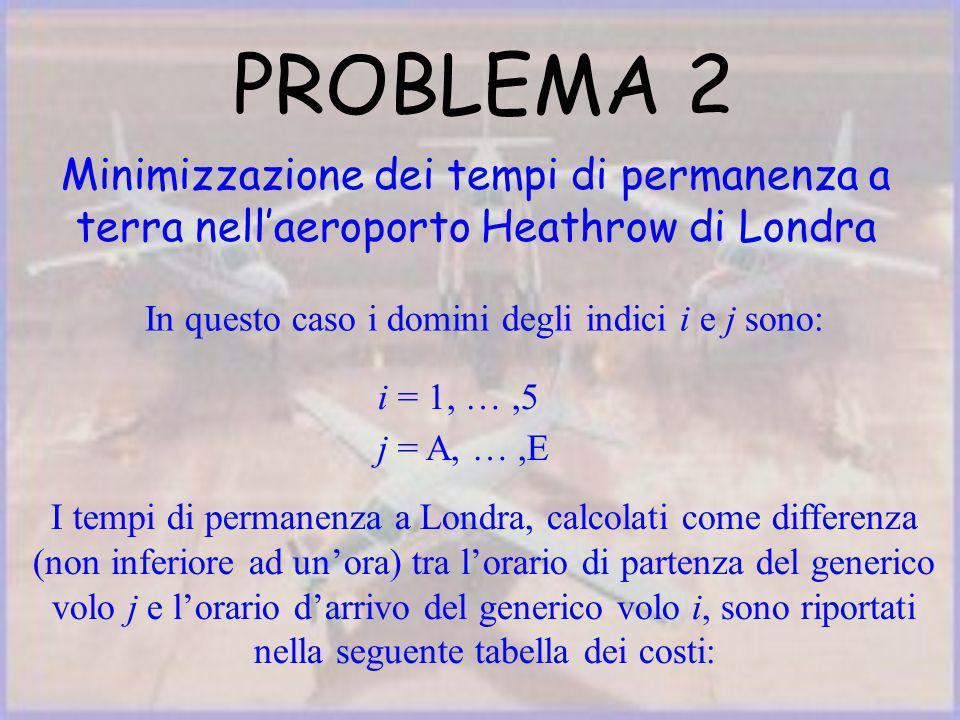 PROBLEMA 2 Minimizzazione dei tempi di permanenza a terra nellaeroporto Heathrow di Londra In questo caso i domini degli indici i e j sono: i = 1, …,5 j = A, …,E I tempi di permanenza a Londra, calcolati come differenza (non inferiore ad unora) tra lorario di partenza del generico volo j e lorario darrivo del generico volo i, sono riportati nella seguente tabella dei costi: