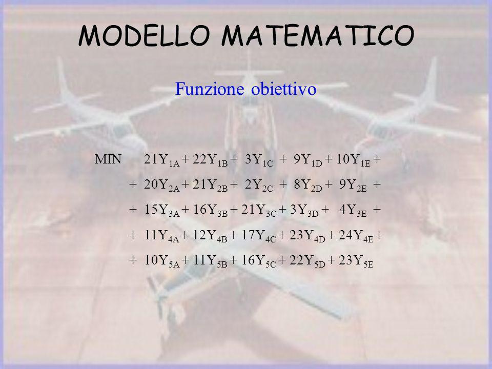 MODELLO MATEMATICO MIN21Y 1A + 22Y 1B + 3Y 1C + 9Y 1D + 10Y 1E + +20Y 2A + 21Y 2B + 2Y 2C + 8Y 2D + 9Y 2E + +15Y 3A + 16Y 3B + 21Y 3C + 3Y 3D + 4Y 3E + +11Y 4A + 12Y 4B + 17Y 4C + 23Y 4D + 24Y 4E + +10Y 5A + 11Y 5B + 16Y 5C + 22Y 5D + 23Y 5E Funzione obiettivo