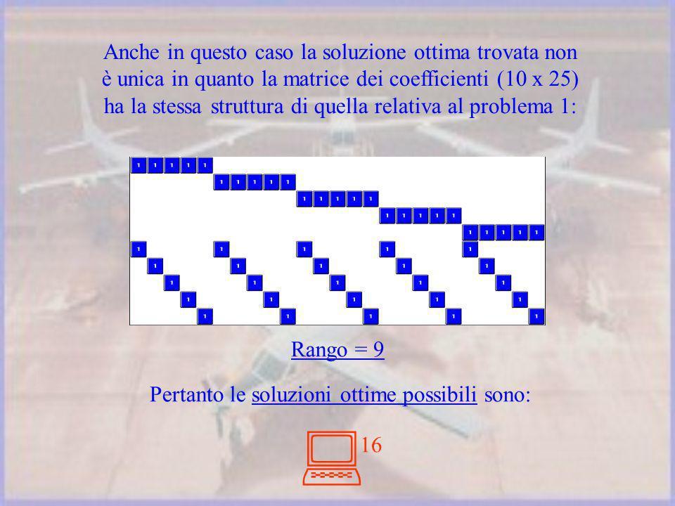 Rango = 9 Pertanto le soluzioni ottime possibili sono: 16 Anche in questo caso la soluzione ottima trovata non è unica in quanto la matrice dei coefficienti (10 x 25) ha la stessa struttura di quella relativa al problema 1: