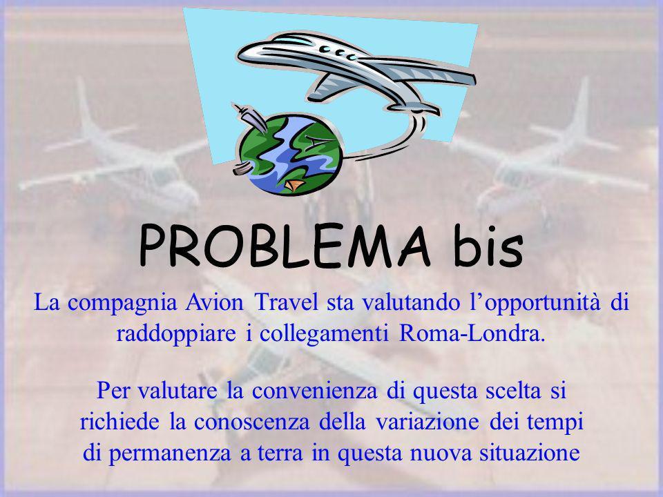 La compagnia Avion Travel sta valutando lopportunità di raddoppiare i collegamenti Roma-Londra.