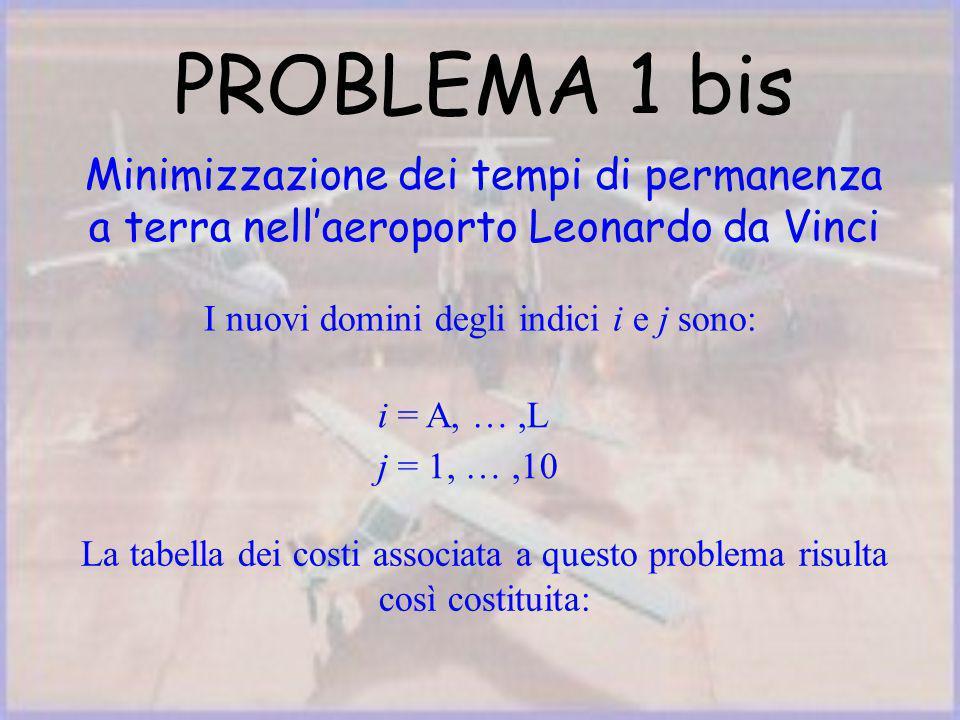 PROBLEMA 1 bis I nuovi domini degli indici i e j sono: i = A, …,L j = 1, …,10 La tabella dei costi associata a questo problema risulta così costituita: Minimizzazione dei tempi di permanenza a terra nellaeroporto Leonardo da Vinci
