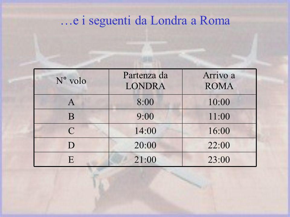 23:0021:00E 22:0020:00D 16:0014:00C 11:009:00B 10:008:00A Arrivo a ROMA Partenza da LONDRA N° volo…e i seguenti da Londra a Roma