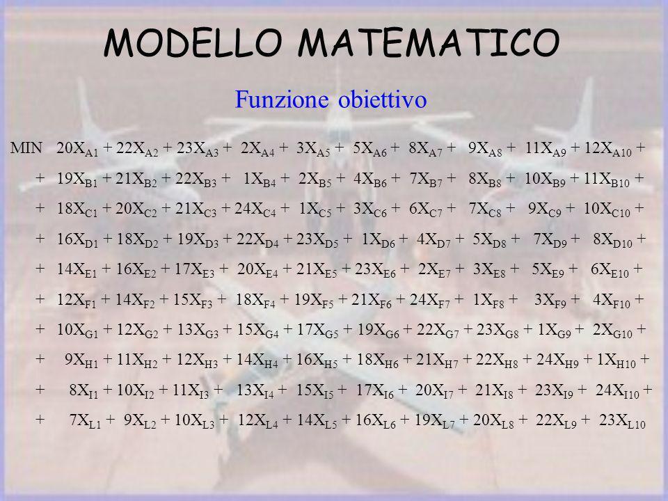 MODELLO MATEMATICO MIN20X A1 + 22X A2 + 23X A3 + 2X A4 + 3X A5 + 5X A6 + 8X A7 + 9X A8 + 11X A9 + 12X A10 + +19X B1 + 21X B2 + 22X B3 + 1X B4 + 2X B5 + 4X B6 + 7X B7 + 8X B8 + 10X B9 + 11X B10 + +18X C1 + 20X C2 + 21X C3 + 24X C4 + 1X C5 + 3X C6 + 6X C7 + 7X C8 + 9X C9 + 10X C10 + +16X D1 + 18X D2 + 19X D3 + 22X D4 + 23X D5 + 1X D6 + 4X D7 + 5X D8 + 7X D9 + 8X D10 + +14X E1 + 16X E2 + 17X E3 + 20X E4 + 21X E5 + 23X E6 + 2X E7 + 3X E8 + 5X E9 + 6X E10 + +12X F1 + 14X F2 + 15X F3 + 18X F4 + 19X F5 + 21X F6 + 24X F7 + 1X F8 + 3X F9 + 4X F10 + +10X G1 + 12X G2 + 13X G3 + 15X G4 + 17X G5 + 19X G6 + 22X G7 + 23X G8 + 1X G9 + 2X G10 + + 9X H1 + 11X H2 + 12X H3 + 14X H4 + 16X H5 + 18X H6 + 21X H7 + 22X H8 + 24X H9 + 1X H10 + + 8X I1 + 10X I2 + 11X I3 + 13X I4 + 15X I5 + 17X I6 + 20X I7 + 21X I8 + 23X I9 + 24X I10 + + 7X L1 + 9X L2 + 10X L3 + 12X L4 + 14X L5 + 16X L6 + 19X L7 + 20X L8 + 22X L9 + 23X L10 Funzione obiettivo