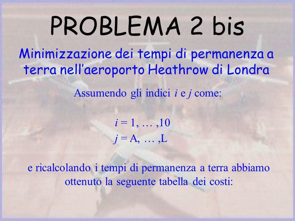 PROBLEMA 2 bis Minimizzazione dei tempi di permanenza a terra nellaeroporto Heathrow di Londra Assumendo gli indici i e j come: i = 1, …,10 j = A, …,L e ricalcolando i tempi di permanenza a terra abbiamo ottenuto la seguente tabella dei costi: