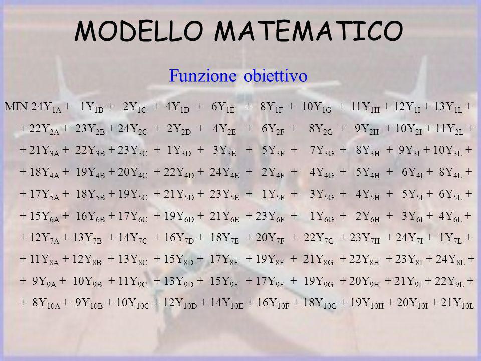 MODELLO MATEMATICO MIN 24Y 1A + 1Y 1B + 2Y 1C + 4Y 1D + 6Y 1E + 8Y 1F + 10Y 1G + 11Y 1H + 12Y 1I + 13Y 1L + + 22Y 2A + 23Y 2B + 24Y 2C + 2Y 2D + 4Y 2E + 6Y 2F + 8Y 2G + 9Y 2H + 10Y 2I + 11Y 2L + + 21Y 3A + 22Y 3B + 23Y 3C + 1Y 3D + 3Y 3E + 5Y 3F + 7Y 3G + 8Y 3H + 9Y 3I + 10Y 3L + + 18Y 4A + 19Y 4B + 20Y 4C + 22Y 4D + 24Y 4E + 2Y 4F + 4Y 4G + 5Y 4H + 6Y 4I + 8Y 4L + + 17Y 5A + 18Y 5B + 19Y 5C + 21Y 5D + 23Y 5E + 1Y 5F + 3Y 5G + 4Y 5H + 5Y 5I + 6Y 5L + + 15Y 6A + 16Y 6B + 17Y 6C + 19Y 6D + 21Y 6E + 23Y 6F + 1Y 6G + 2Y 6H + 3Y 6I + 4Y 6L + + 12Y 7A + 13Y 7B + 14Y 7C + 16Y 7D + 18Y 7E + 20Y 7F + 22Y 7G + 23Y 7H + 24Y 7I + 1Y 7L + + 11Y 8A + 12Y 8B + 13Y 8C + 15Y 8D + 17Y 8E + 19Y 8F + 21Y 8G + 22Y 8H + 23Y 8I + 24Y 8L + + 9Y 9A + 10Y 9B + 11Y 9C + 13Y 9D + 15Y 9E + 17Y 9F + 19Y 9G + 20Y 9H + 21Y 9I + 22Y 9L + + 8Y 10A + 9Y 10B + 10Y 10C + 12Y 10D + 14Y 10E + 16Y 10F + 18Y 10G + 19Y 10H + 20Y 10I + 21Y 10L Funzione obiettivo