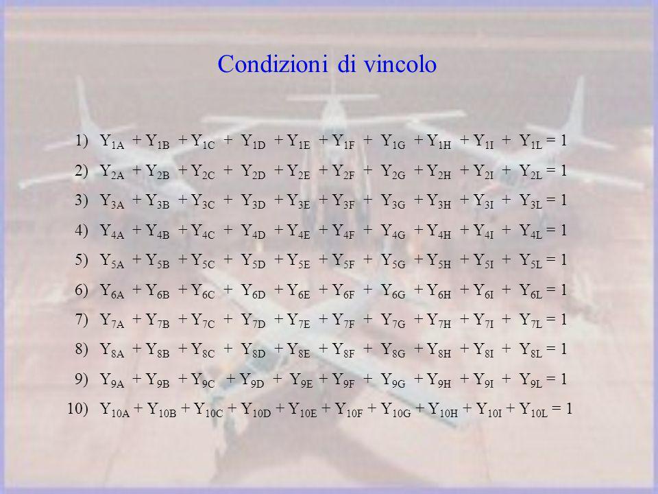 1)Y 1A + Y 1B + Y 1C + Y 1D + Y 1E + Y 1F + Y 1G + Y 1H + Y 1I + Y 1L = 1 2)Y 2A + Y 2B + Y 2C + Y 2D + Y 2E + Y 2F + Y 2G + Y 2H + Y 2I + Y 2L = 1 3)Y 3A + Y 3B + Y 3C + Y 3D + Y 3E + Y 3F + Y 3G + Y 3H + Y 3I + Y 3L = 1 4)Y 4A + Y 4B + Y 4C + Y 4D + Y 4E + Y 4F + Y 4G + Y 4H + Y 4I + Y 4L = 1 5)Y 5A + Y 5B + Y 5C + Y 5D + Y 5E + Y 5F + Y 5G + Y 5H + Y 5I + Y 5L = 1 6)Y 6A + Y 6B + Y 6C + Y 6D + Y 6E + Y 6F + Y 6G + Y 6H + Y 6I + Y 6L = 1 7)Y 7A + Y 7B + Y 7C + Y 7D + Y 7E + Y 7F + Y 7G + Y 7H + Y 7I + Y 7L = 1 8)Y 8A + Y 8B + Y 8C + Y 8D + Y 8E + Y 8F + Y 8G + Y 8H + Y 8I + Y 8L = 1 9)Y 9A + Y 9B + Y 9C + Y 9D + Y 9E + Y 9F + Y 9G + Y 9H + Y 9I + Y 9L = 1 10)Y 10A + Y 10B + Y 10C + Y 10D + Y 10E + Y 10F + Y 10G + Y 10H + Y 10I + Y 10L = 1 Condizioni di vincolo