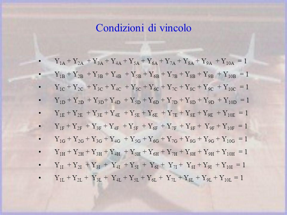 Y 1A + Y 2A + Y 3A + Y 4A + Y 5A + Y 6A + Y 7A + Y 8A + Y 9A + Y 10A = 1 Y 1B + Y 2B + Y 3B + Y 4B + Y 5B + Y 6B + Y 7B + Y 8B + Y 9B + Y 10B = 1 Y 1C + Y 2C + Y 3C + Y 4C + Y 5C + Y 6C + Y 7C + Y 8C + Y 9C + Y 10C = 1 Y 1D + Y 2D + Y 3D + Y 4D + Y 5D + Y 6D + Y 7D + Y 8D + Y 9D + Y 10D = 1 Y 1E + Y 2E + Y 3E + Y 4E + Y 5E + Y 6E + Y 7E + Y 8E + Y 9E + Y 10E = 1 Y 1F + Y 2F + Y 3F + Y 4F + Y 5F + Y 6F + Y 7F + Y 8F + Y 9F + Y 10F = 1 Y 1G + Y 2G + Y 3G + Y 4G + Y 5G + Y 6G + Y 7G + Y 8G + Y 9G + Y 10G = 1 Y 1H + Y 2H + Y 3H + Y 4H + Y 5H + Y 6H + Y 7H + Y 8H + Y 9H + Y 10H = 1 Y 1I + Y 2I + Y 3I + Y 4I + Y 5I + Y 6I + Y 7I + Y 8I + Y 9I + Y 10I = 1 Y 1L + Y 2L + Y 3L + Y 4L + Y 5L + Y 6L + Y 7L + Y 8L + Y 9L + Y 10L = 1 Condizioni di vincolo