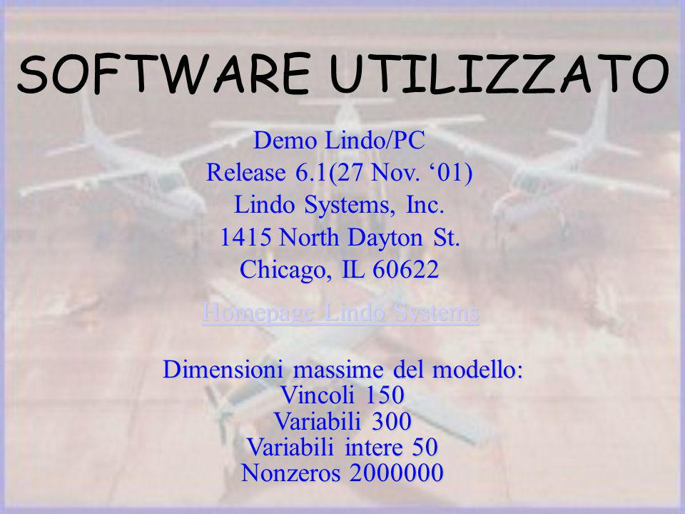 SOFTWARE UTILIZZATO Demo Lindo/PC Release 6.1(27 Nov. 01) Lindo Systems, Inc. 1415 North Dayton St. Chicago, IL 60622 Dimensioni massime del modello: