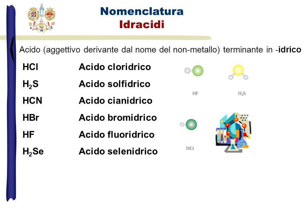 Nomenclatura Idracidi Acido (aggettivo derivante dal nome del non-metallo) terminante in -idrico HClAcido cloridrico H 2 SAcido solfidrico HCNAcido ci