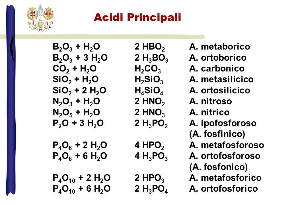 Acidi Principali B 2 O 3 + H 2 O 2 HBO 2 A. metaborico B 2 O 3 + 3 H 2 O 2 H 3 BO 3 A. ortoborico CO 2 + H 2 O H 2 CO 3 A. carbonico SiO 2 + H 2 O H 2