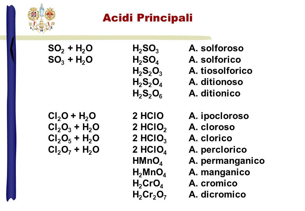 SO 2 + H 2 OH 2 SO 3 A. solforoso SO 3 + H 2 O H 2 SO 4 A. solforico H 2 S 2 O 3 A. tiosolforico H 2 S 2 O 4 A. ditionoso H 2 S 2 O 6 A. ditionico Cl