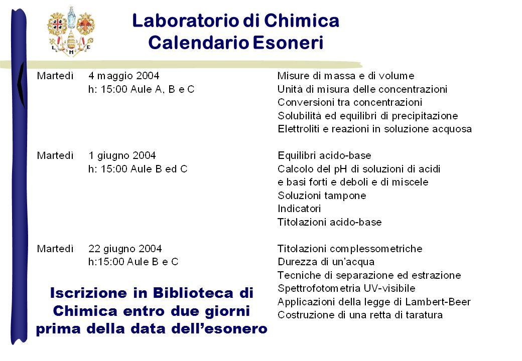 Laboratorio di Chimica Calendario Esoneri Iscrizione in Biblioteca di Chimica entro due giorni prima della data dellesonero