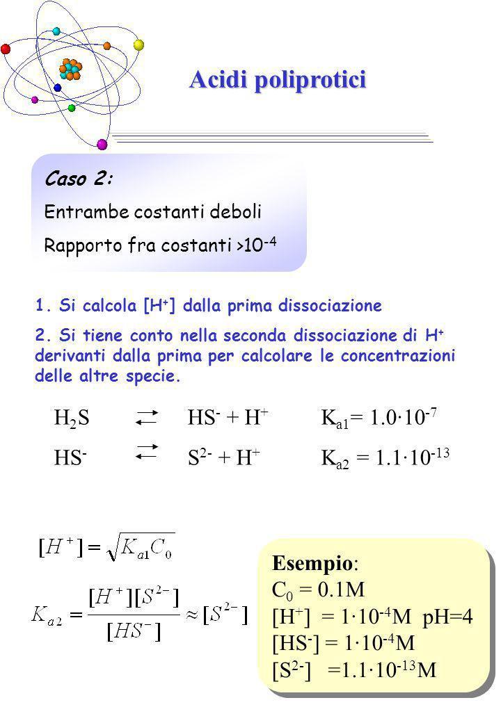 Esempio: C 0 = 0.1M [H + ] = 1·10 -4 M pH=4 [HS - ] = 1·10 -4 M [S 2- ] =1.1·10 -13 M Esempio: C 0 = 0.1M [H + ] = 1·10 -4 M pH=4 [HS - ] = 1·10 -4 M [S 2- ] =1.1·10 -13 M Caso 2: Entrambe costanti deboli Rapporto fra costanti >10 -4 1.