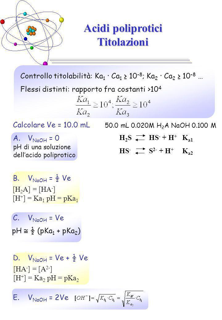 Controllo titolabilità: Ka 1 · Ca 1 10 -8 ; Ka 2 · Ca 2 10 -8 … Flessi distinti: rapporto fra costanti >10 4 Acidi poliprotici Titolazioni Calcolare V
