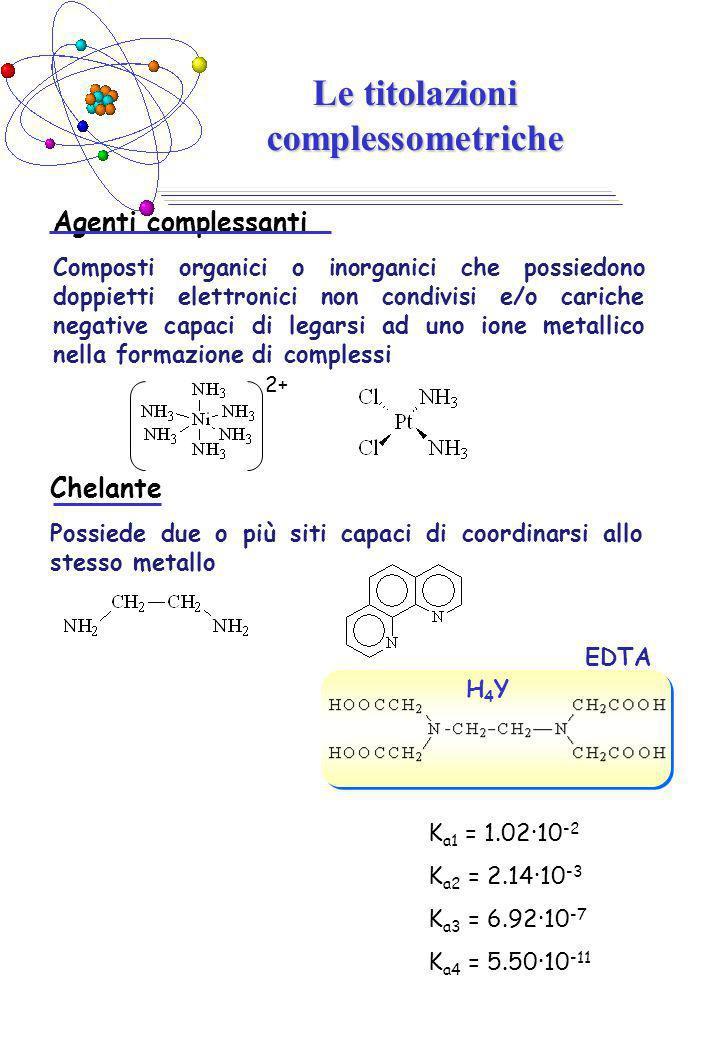 Agenti complessanti Composti organici o inorganici che possiedono doppietti elettronici non condivisi e/o cariche negative capaci di legarsi ad uno ione metallico nella formazione di complessi Le titolazioni complessometriche Chelante Possiede due o più siti capaci di coordinarsi allo stesso metallo 2+ EDTA K a1 = 1.02·10 -2 K a2 = 2.14·10 -3 K a3 = 6.92·10 -7 K a4 = 5.50·10 -11 H4YH4Y