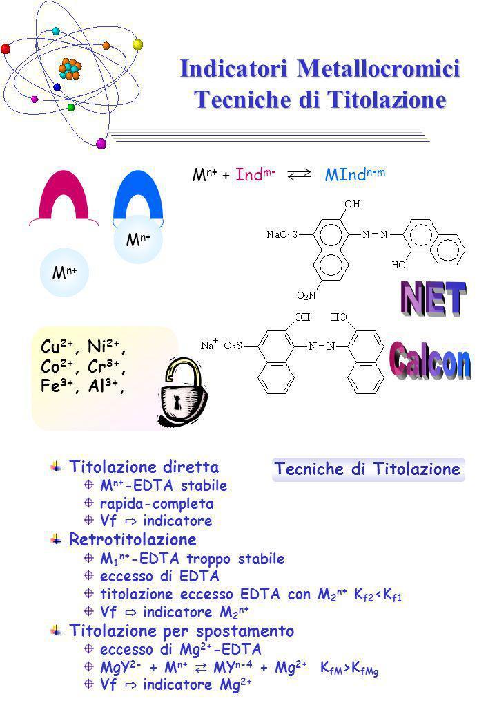 Indicatori Metallocromici Tecniche di Titolazione M n+ M n+ + Ind m- MInd n-m Cu 2+, Ni 2+, Co 2+, Cr 3+, Fe 3+, Al 3+, Tecniche di Titolazione Titolazione diretta M n+ -EDTA stabile rapida-completa Vf indicatore Retrotitolazione M 1 n+ -EDTA troppo stabile eccesso di EDTA titolazione eccesso EDTA con M 2 n+ K f2 <K f1 Vf indicatore M 2 n+ Titolazione per spostamento eccesso di Mg 2+ -EDTA MgY 2- + M n+ MY n-4 + Mg 2+ K fM >K fMg Vf indicatore Mg 2+