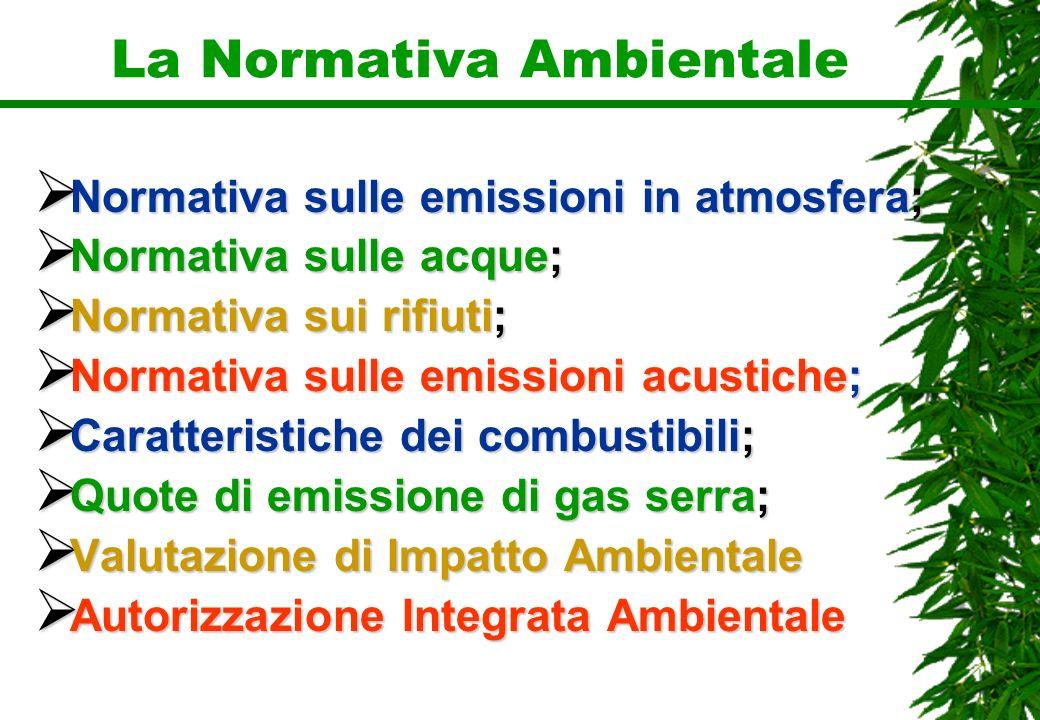La Normativa Ambientale Normativa sulle emissioni in atmosfera; Normativa sulle emissioni in atmosfera; Normativa sulle acque; Normativa sulle acque;