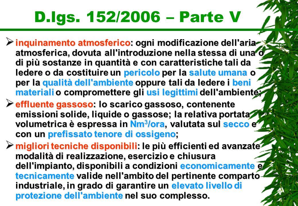 D.lgs. 152/2006 – Parte V inquinamento atmosferico: ogni modificazione dell'aria atmosferica, dovuta all'introduzione nella stessa di una o di più sos