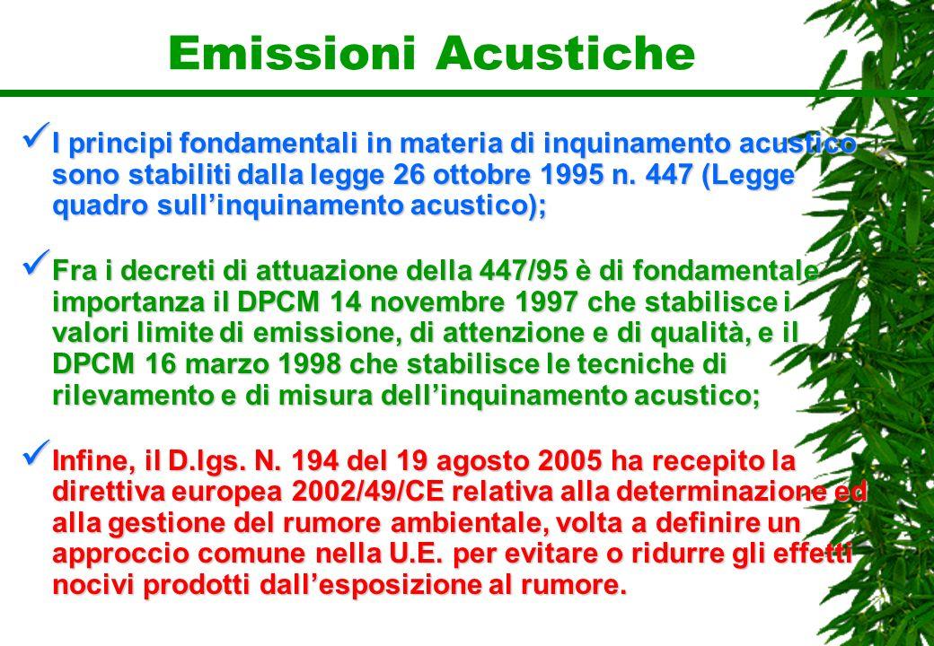 Emissioni Acustiche I principi fondamentali in materia di inquinamento acustico sono stabiliti dalla legge 26 ottobre 1995 n. 447 (Legge quadro sullin