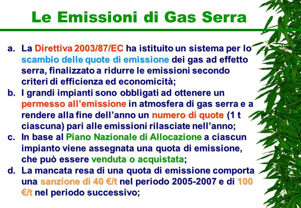 Le Emissioni di Gas Serra a.La Direttiva 2003/87/EC ha istituito un sistema per lo scambio delle quote di emissione dei gas ad effetto serra, finalizz