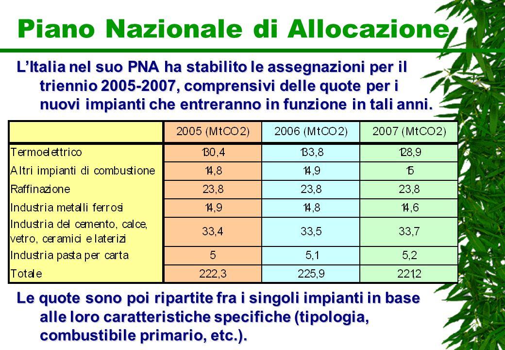 Piano Nazionale di Allocazione LItalia nel suo PNA ha stabilito le assegnazioni per il triennio 2005-2007, comprensivi delle quote per i nuovi impiant
