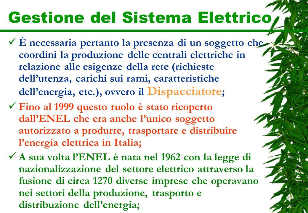 Gestione del Sistema Elettrico È necessaria pertanto la presenza di un soggetto che coordini la produzione delle centrali elettriche in relazione alle