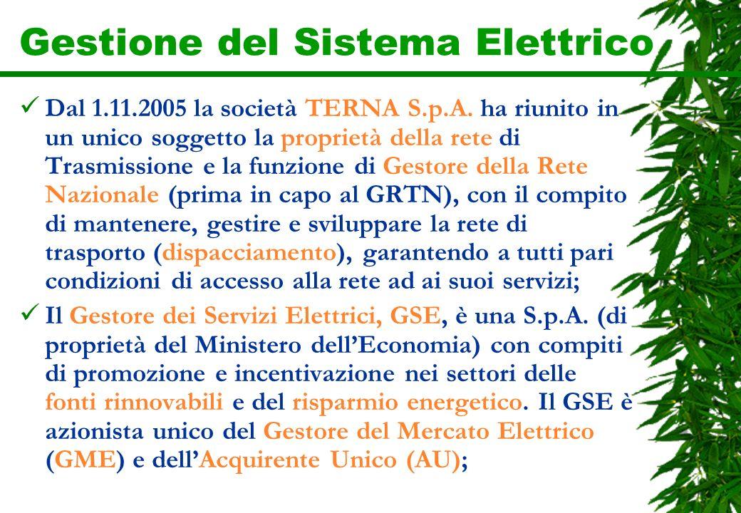 Gestione del Sistema Elettrico Dal 1.11.2005 la società TERNA S.p.A. ha riunito in un unico soggetto la proprietà della rete di Trasmissione e la funz