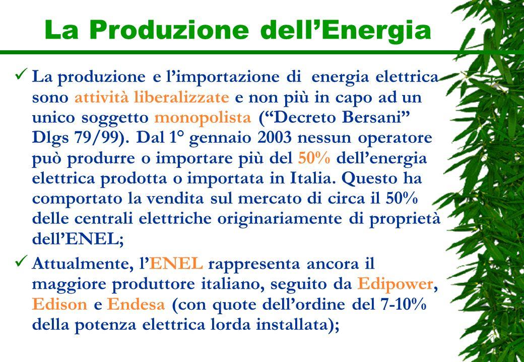 La Produzione dellEnergia La produzione e limportazione di energia elettrica sono attività liberalizzate e non più in capo ad un unico soggetto monopo