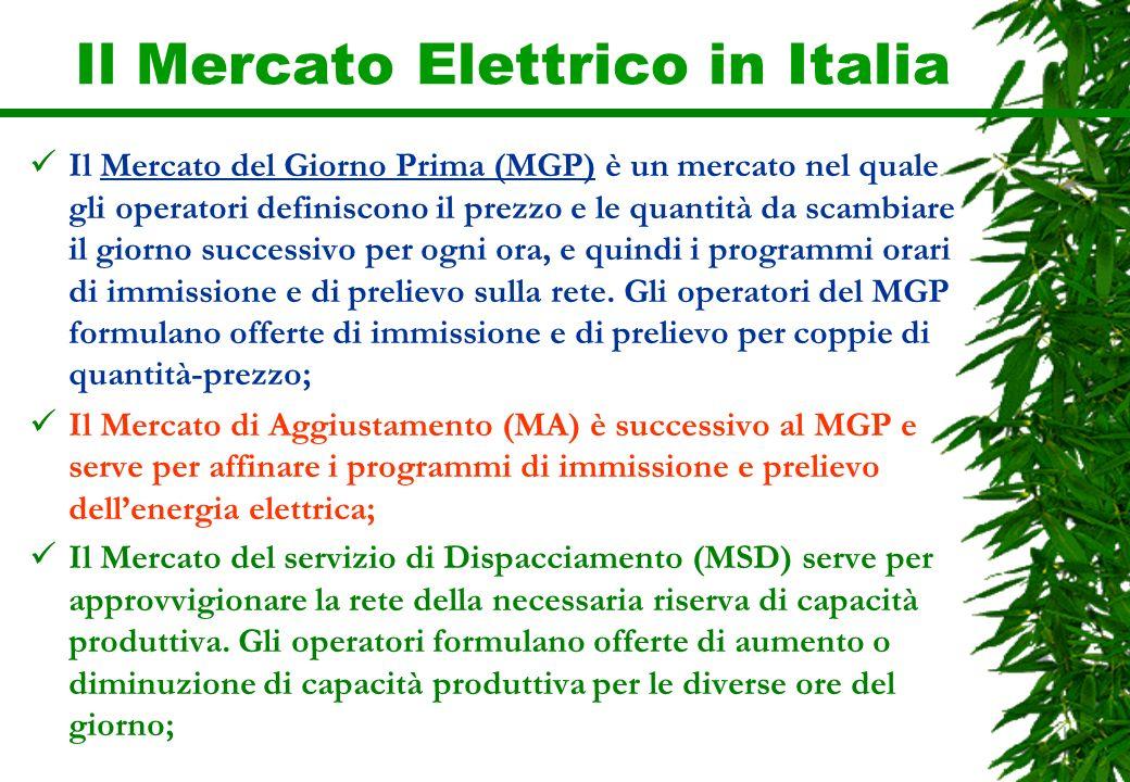 Il Mercato Elettrico in Italia Il Mercato del Giorno Prima (MGP) è un mercato nel quale gli operatori definiscono il prezzo e le quantità da scambiare