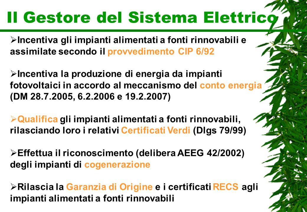 Il Gestore del Sistema Elettrico Incentiva gli impianti alimentati a fonti rinnovabili e assimilate secondo il provvedimento CIP 6/92 Incentiva la pro