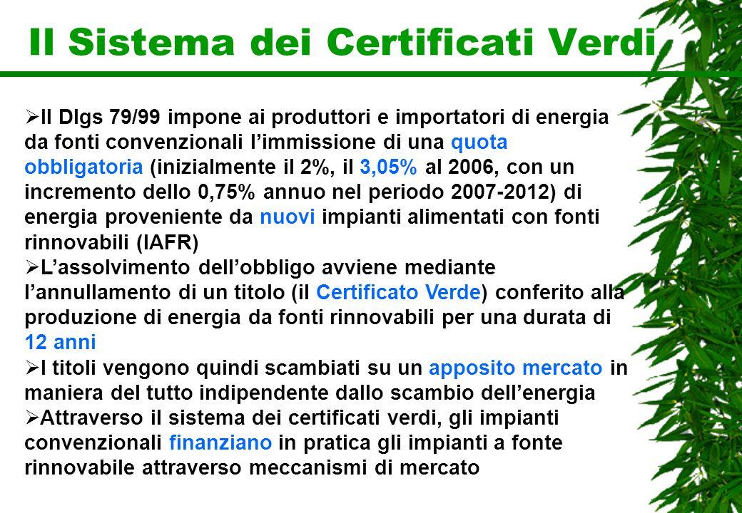 Il Sistema dei Certificati Verdi Il Dlgs 79/99 impone ai produttori e importatori di energia da fonti convenzionali limmissione di una quota obbligato