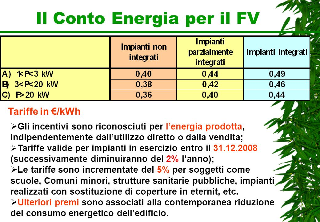 Il Conto Energia per il FV Gli incentivi sono riconosciuti per lenergia prodotta, indipendentemente dallutilizzo diretto o dalla vendita; Tariffe vali