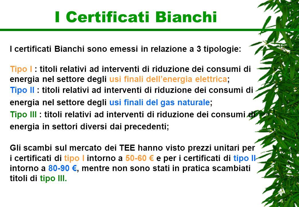 I Certificati Bianchi I certificati Bianchi sono emessi in relazione a 3 tipologie: Tipo I : titoli relativi ad interventi di riduzione dei consumi di