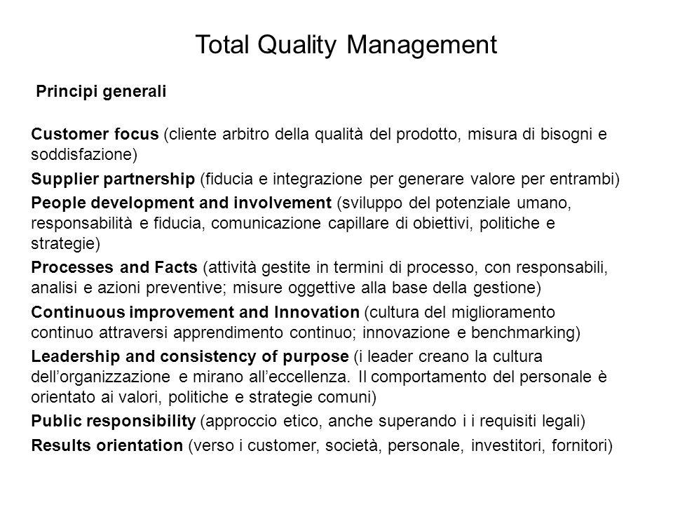 Total Quality Management Principi generali Customer focus (cliente arbitro della qualità del prodotto, misura di bisogni e soddisfazione) Supplier par