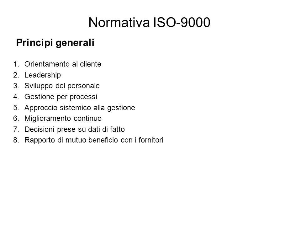 Normativa ISO-9000 Principi generali 1.Orientamento al cliente 2.Leadership 3.Sviluppo del personale 4.Gestione per processi 5.Approccio sistemico all