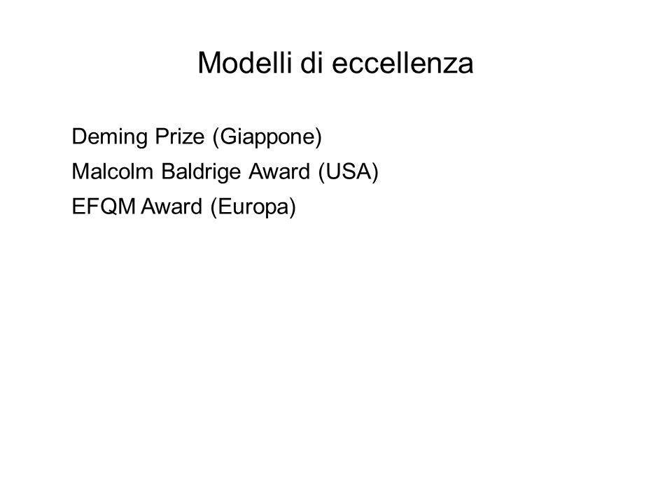 Modelli di eccellenza Deming Prize (Giappone) Malcolm Baldrige Award (USA) EFQM Award (Europa)