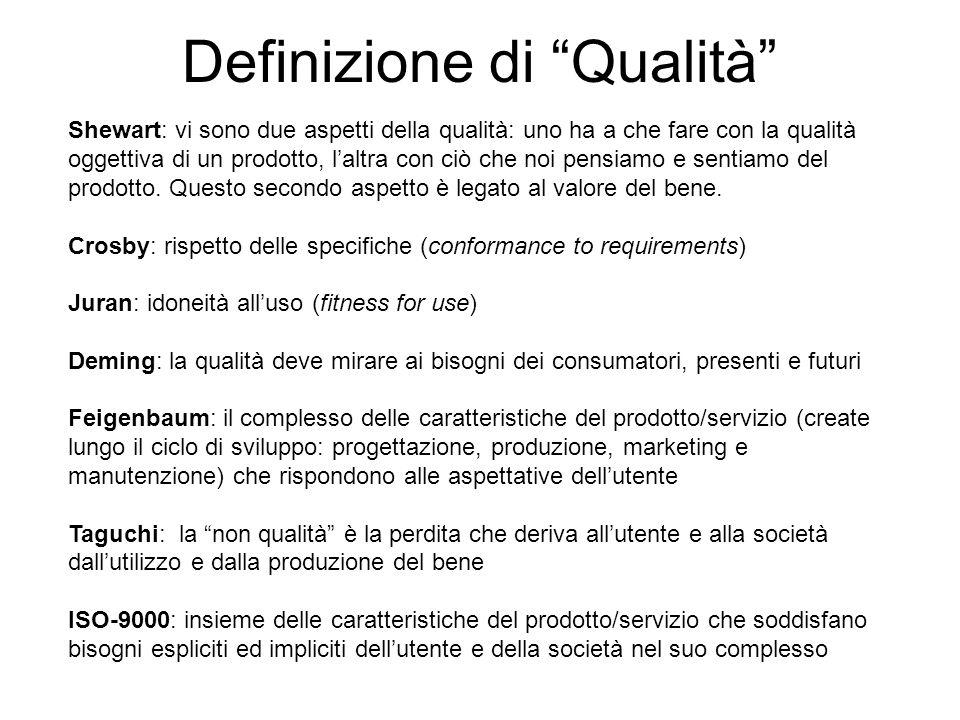 Definizione di Qualità Shewart: vi sono due aspetti della qualità: uno ha a che fare con la qualità oggettiva di un prodotto, laltra con ciò che noi p