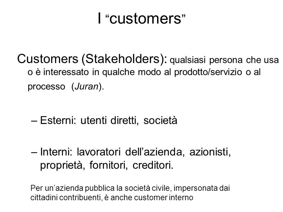 I customers Customers (Stakeholders): qualsiasi persona che usa o è interessato in qualche modo al prodotto/servizio o al processo (Juran). –Esterni: