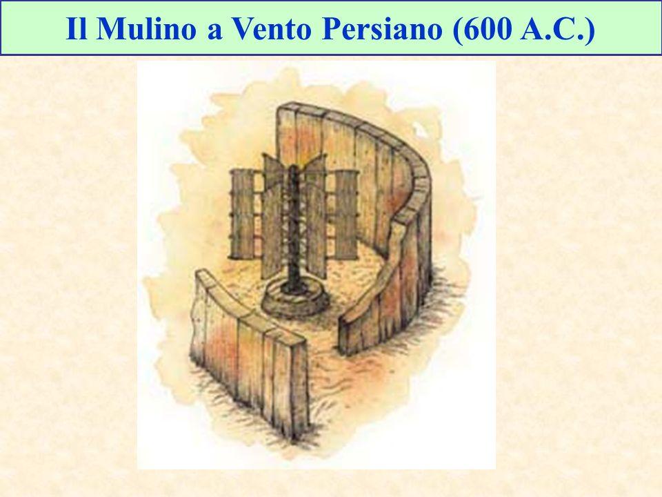 Il Mulino a Vento Persiano (600 A.C.)