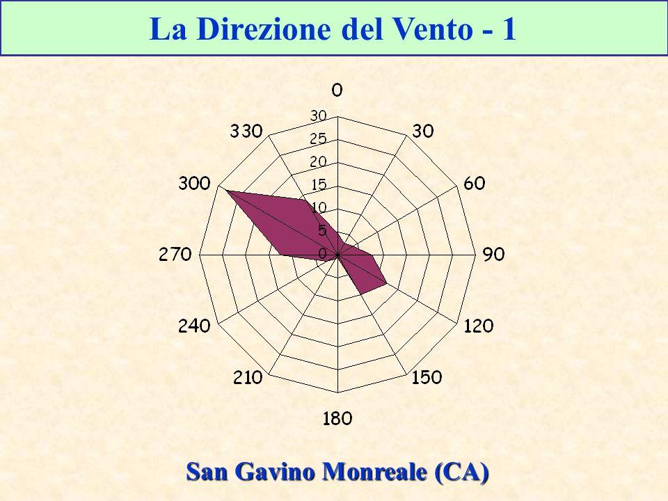 La Direzione del Vento - 1 San Gavino Monreale (CA)