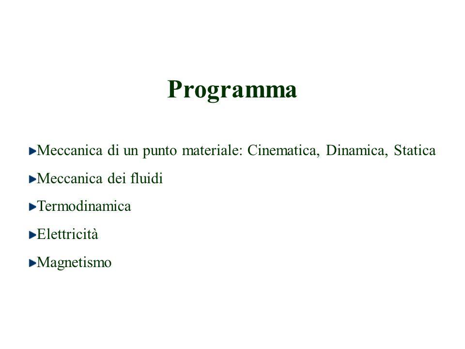 Programma Meccanica di un punto materiale: Cinematica, Dinamica, Statica Meccanica dei fluidi Termodinamica Elettricità Magnetismo