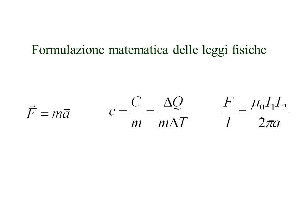 Grandezze fondamentali e derivate Sistemi di unità di misura C.G.S.: lunghezza [L], massa [M], tempo [T] centimetro, grammo, secondo M.K.S.: lunghezza [L], massa [M], tempo [T] metro, chilogrammo, secondo MKS + Kelvin [K] (Temperatura) & Ampere [I] (Intensità di corrente) = S.I.