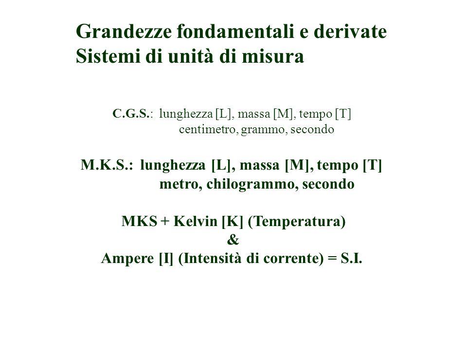 Grandezze fondamentali e derivate Sistemi di unità di misura C.G.S.: lunghezza [L], massa [M], tempo [T] centimetro, grammo, secondo M.K.S.: lunghezza