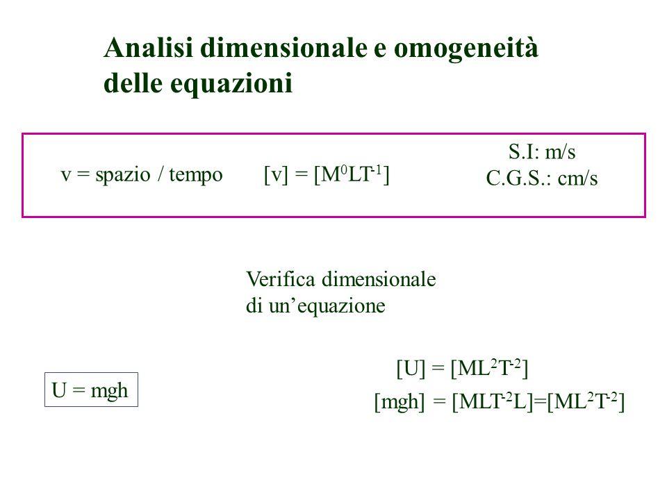 Analisi dimensionale e omogeneità delle equazioni U = mgh [U] = [ML 2 T -2 ] [mgh] = [MLT -2 L]=[ML 2 T -2 ] Verifica dimensionale di unequazione v =