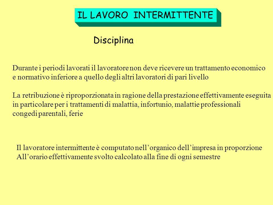 IL LAVORO INTERMITTENTE Tipologie di lavoro intermittente A durata indeterminata (art.
