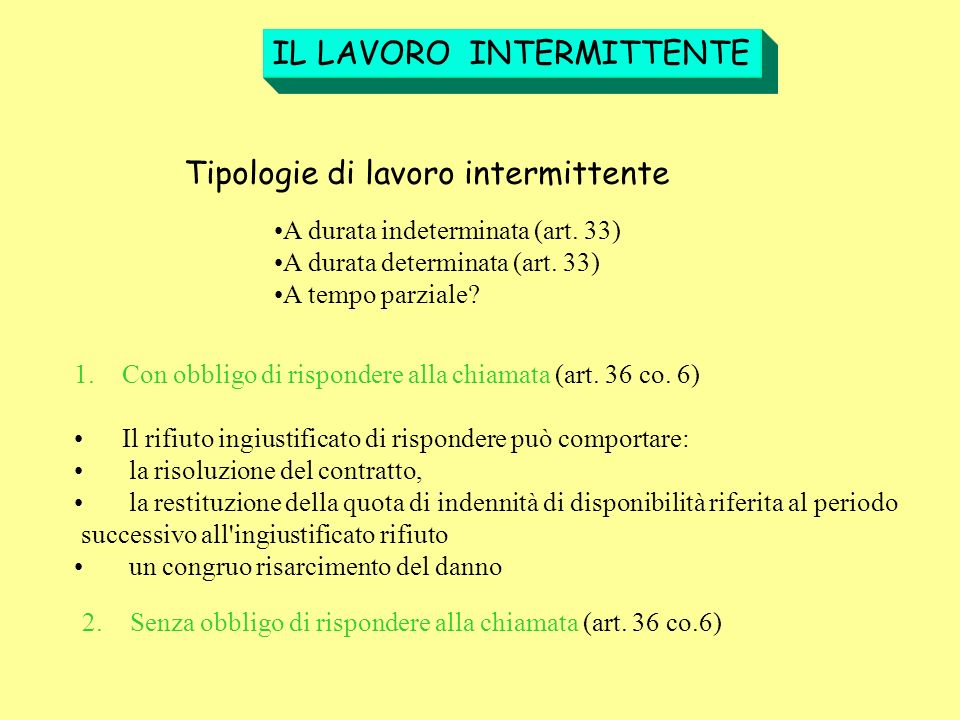 IL LAVORO INTERMITTENTE Tipologie di lavoro intermittente A durata indeterminata (art. 33) A durata determinata (art. 33) A tempo parziale? 1.Con obbl