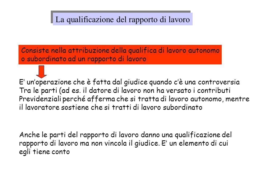 La qualificazione del rapporto di lavoro Consiste nella attribuzione della qualifica di lavoro autonomo o subordinato ad un rapporto di lavoro E unoperazione che è fatta dal giudice quando cè una controversia Tra le parti (ad es.